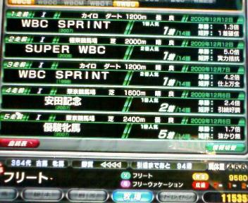 WBCS成績