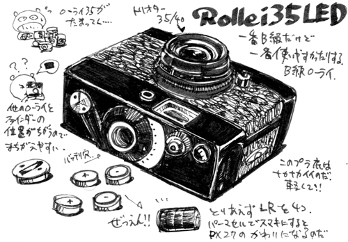 Rollei35 LED