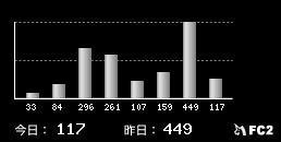 ゚(∀) ゚ エッ?