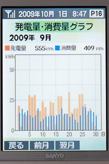 091001solor2.jpg