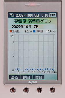 091008taiyoukou2.jpg