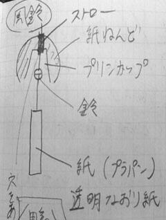 20100609_ふうりんmini_NEC_2854