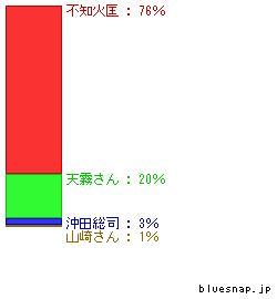 seibun_graph2