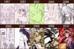 【テンプレ】10年進化録