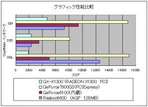 GX-X1300比較