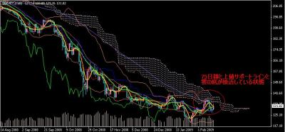 chart0.jpg