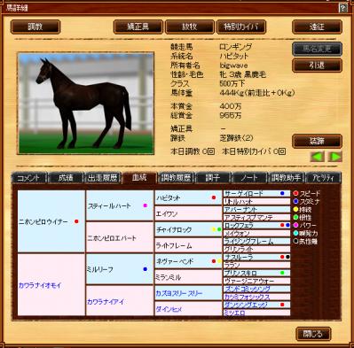 競走馬ロンギング
