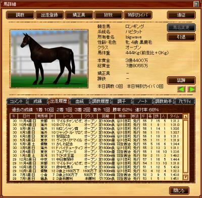 顕彰馬ロンギング