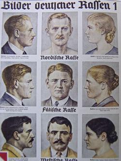 ドイツ人の人種的イメージ