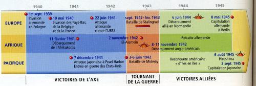 第二次世界大戦1