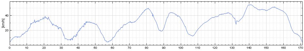 graph_km.jpg