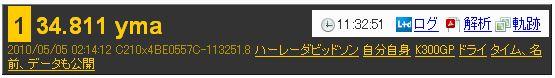 tomin_XL1200S.jpg