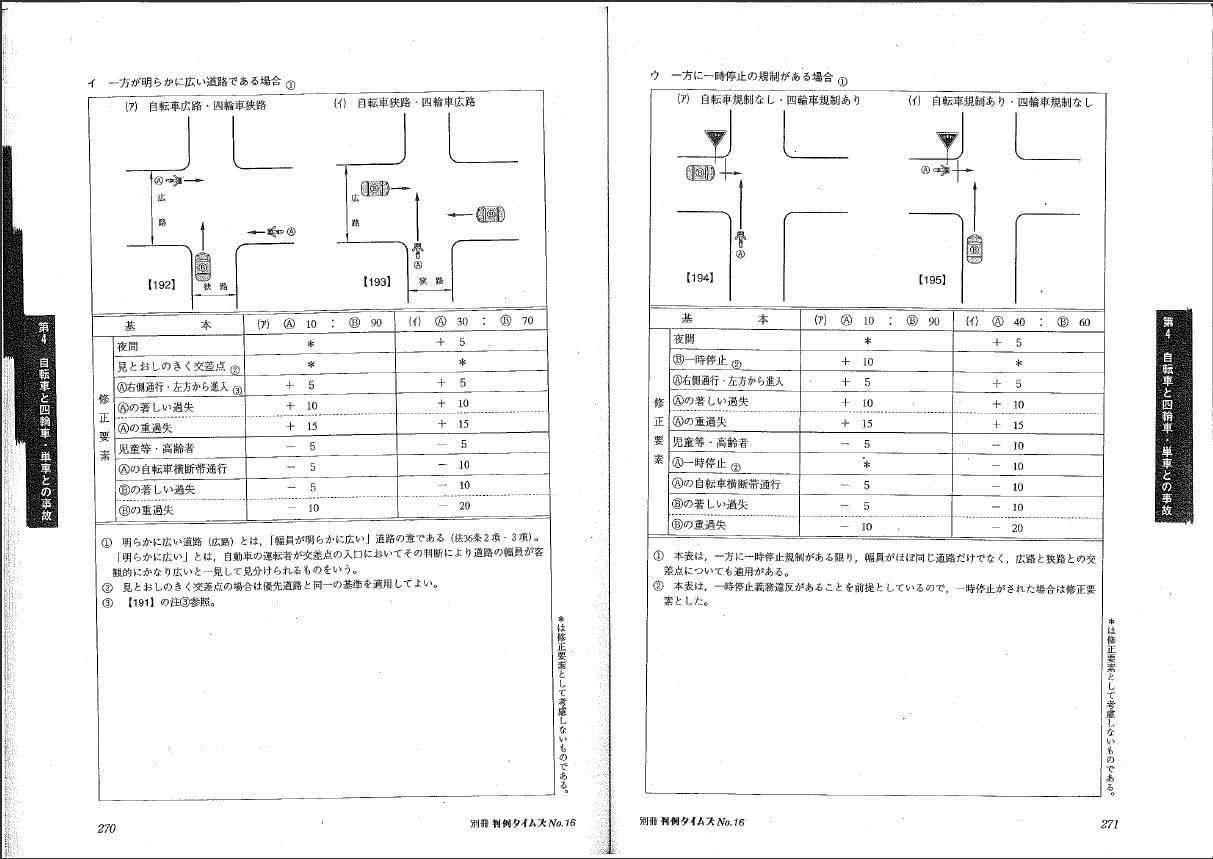 """別冊判例タイムズNo.16""""の第4 ..."""