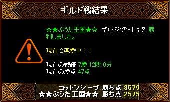 ☆★ぷうた王国★☆さん 結果