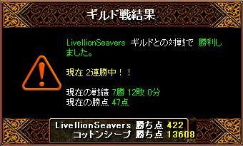 11/22 LivellionSeavers さん 結果