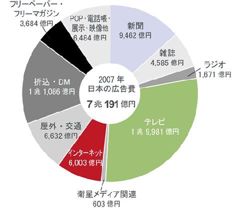 東洋経済_Z