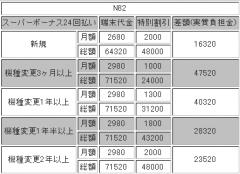 N82価格表