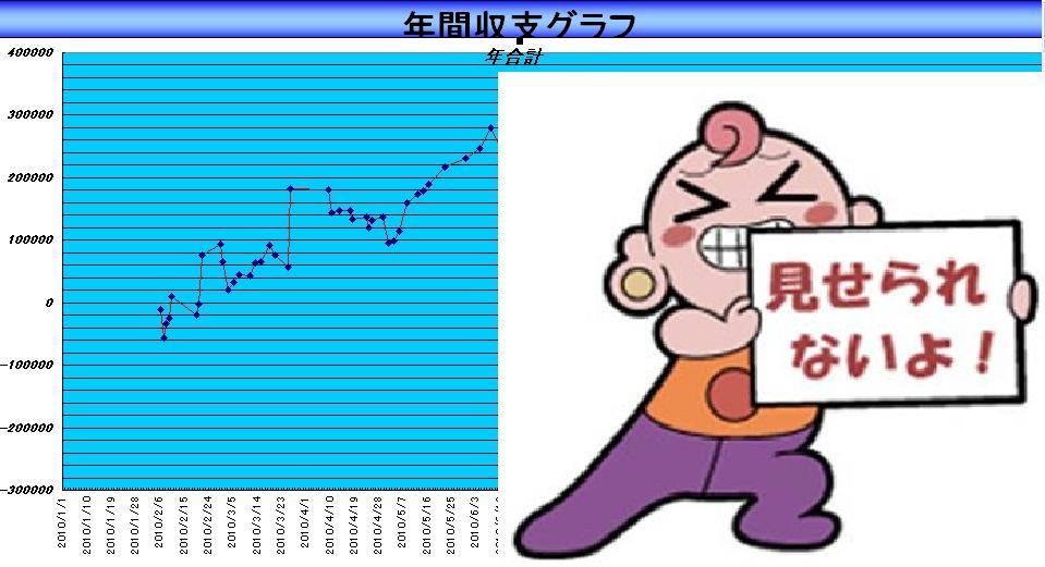 収支グラフ前半