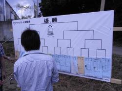 お相撲トーナメント表
