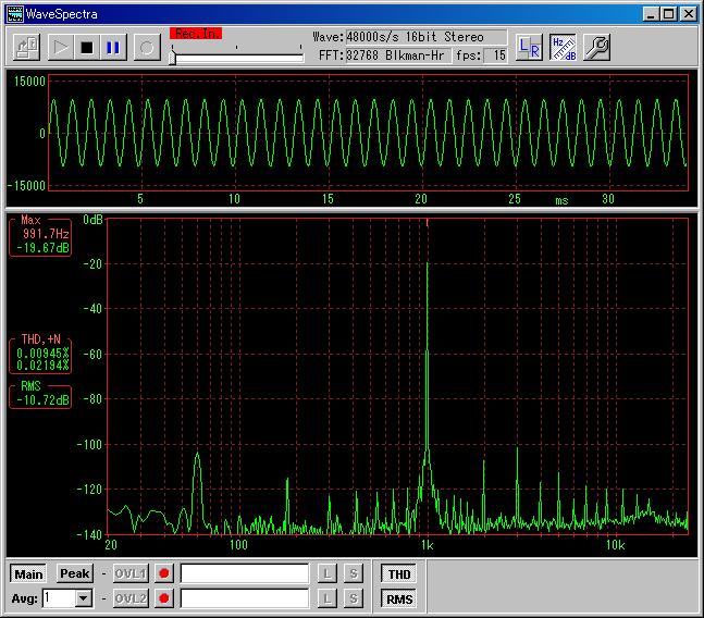 状態変数型発振回路LEDリミッター1KHz