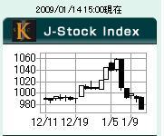 Jストック090114
