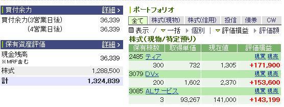 201001実績