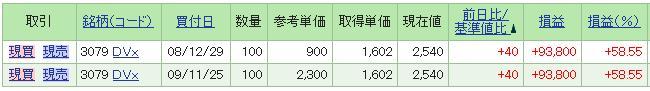 DVx900円