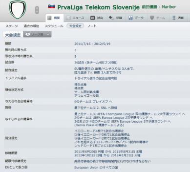 PrvaLiga Telekom Slovenije