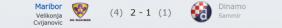 UEFA Champions League (試合_ 試合日程結果)-11