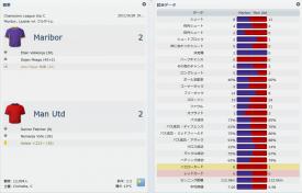 Maribor v Man Utd (分割表示)