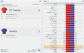 FC Twente v Maribor (分割表示)