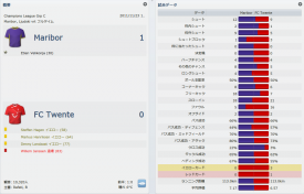 Maribor v FC Twente (分割表示)