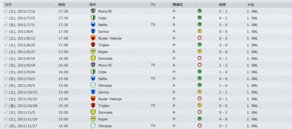 NK Maribor2 (試合日程_ 試合日程)