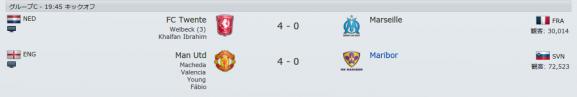UEFA Champions League (試合_ 試合日程結果)