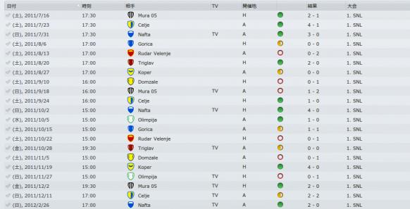 NK Maribor3 (試合日程_ 試合日程)