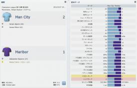 Man City v Maribor (分割表示)