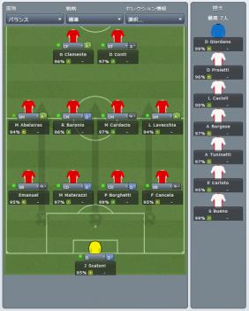 A.C. Perugia Calcio (チーム編成_ 概要)