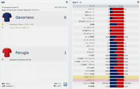 Gavorrano v Perugia (分割表示)