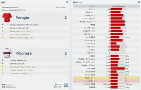 Perugia v Vibonese (分割表示)