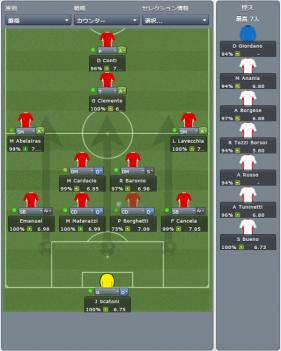 A.C. Perugia Calcio (戦術_ 概要)