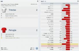 Treviso v Perugia (分割表示)
