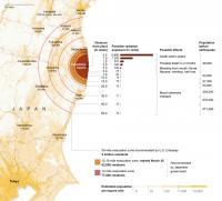 米軍が発表した放射線拡散表