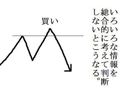 無題15-3