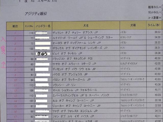 AG成績表