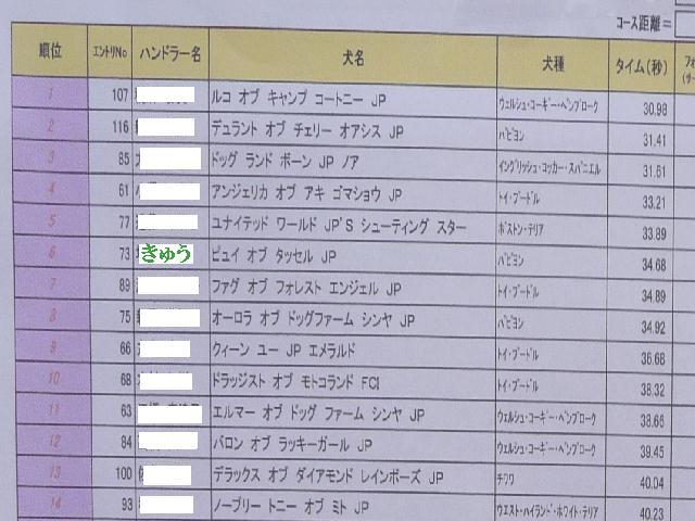 JP成績表