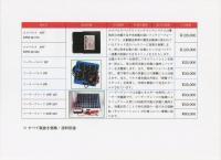 パルステクノロジーレディパルスチャージャー 002