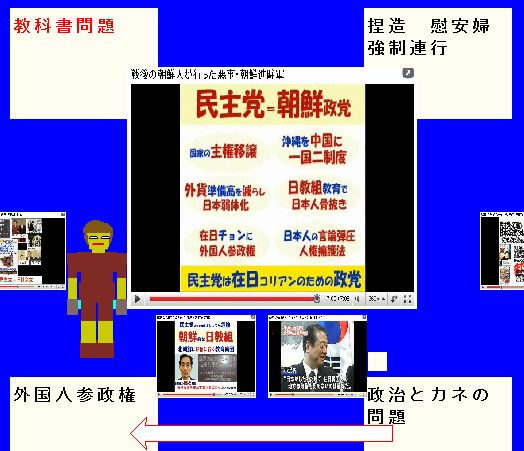 政治とカネ_朝鮮進駐軍マップ.jpg