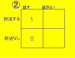 放送する・話す②.jpg