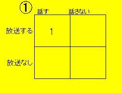 放送する・話す①.jpg