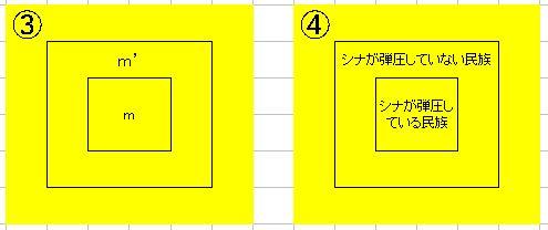 シナ弾圧民族③④2.jpg